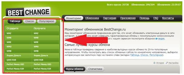 cele mai bune opțiuni pentru retragerea banilor)