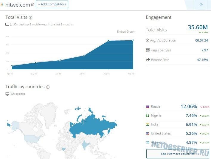 népszerű társkereső oldalak Írországban