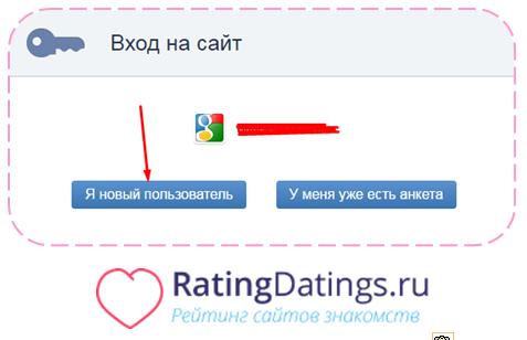 Dating-Profile, die Ergebnisse erzielen